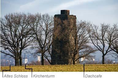 Bismarcktum Gießen